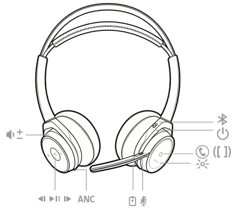 Introducing The Plantronics Voyager Focus Uc Modern Workplace And Collaboration